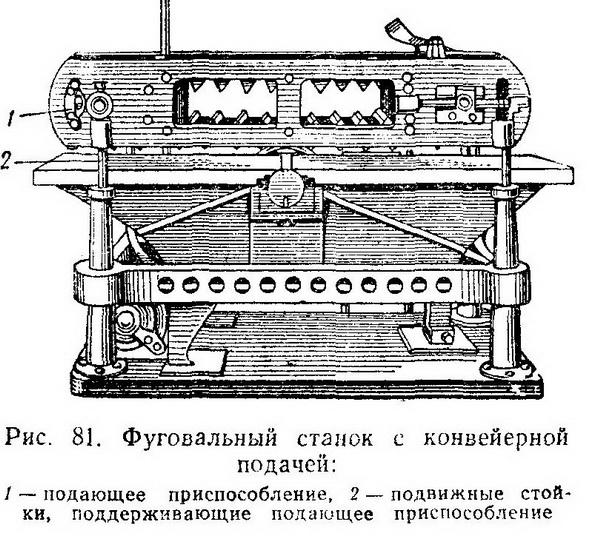 Механизм конвейерной подачи в фуговальных станках