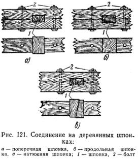 оставные балки могут быть изготовлены на шпонках