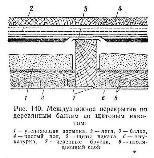 Изготовление элементов перекрытий зданий