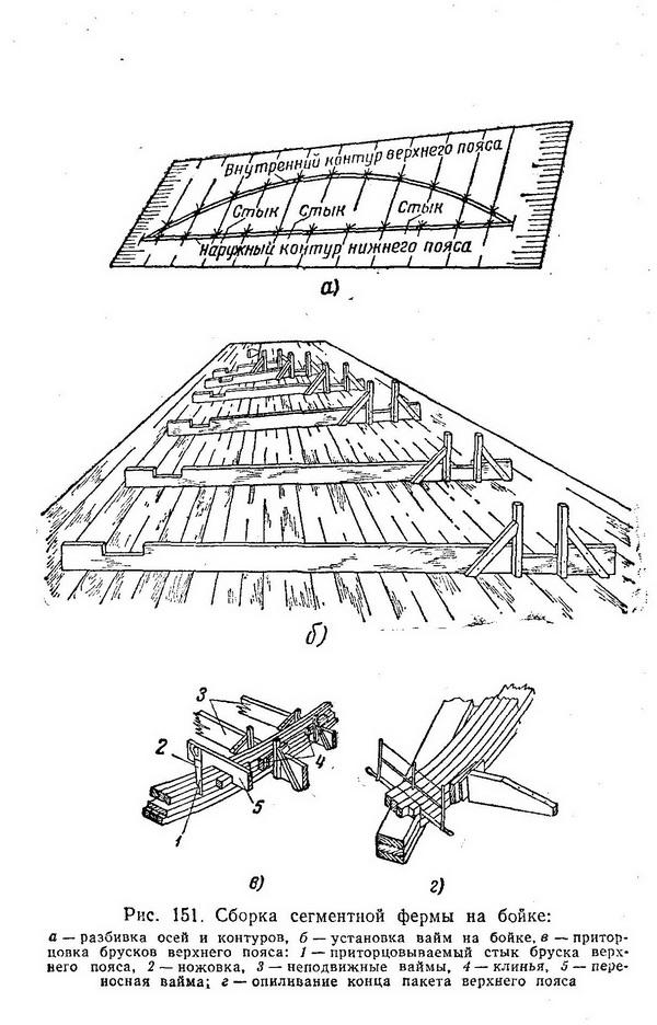 Изготовление сегментных ферм, как и гвоздевых балок, производится на бойке