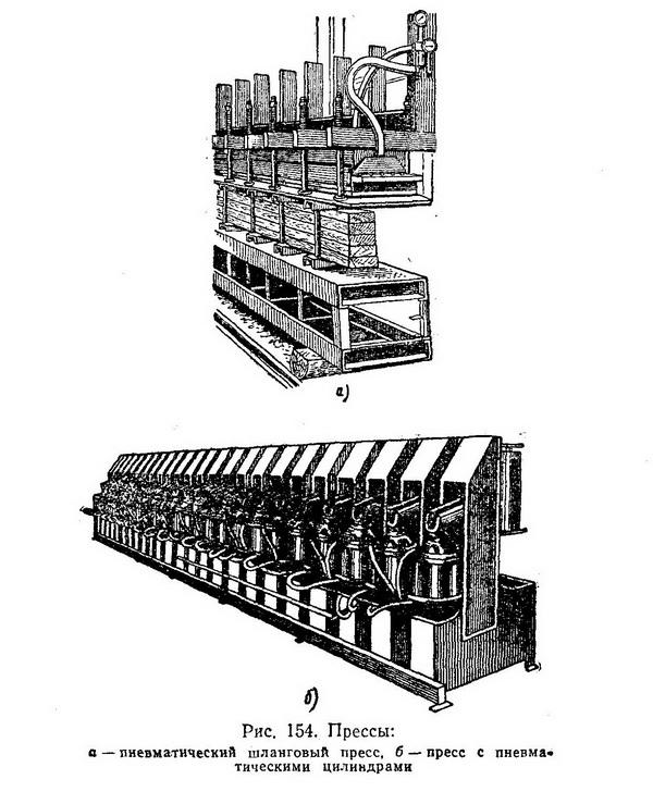 пневматический шланговый пресс простой конструкции, пресс с пневматическими цилиндрами