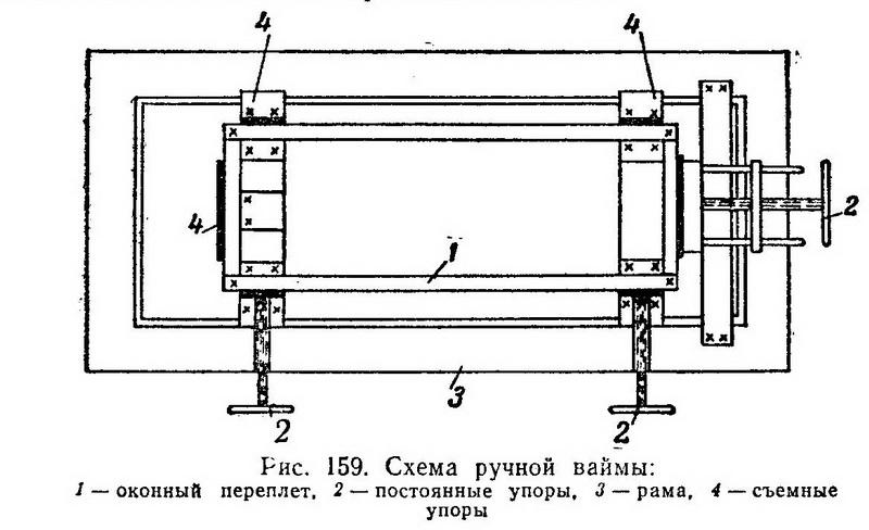схема ручной ваймы