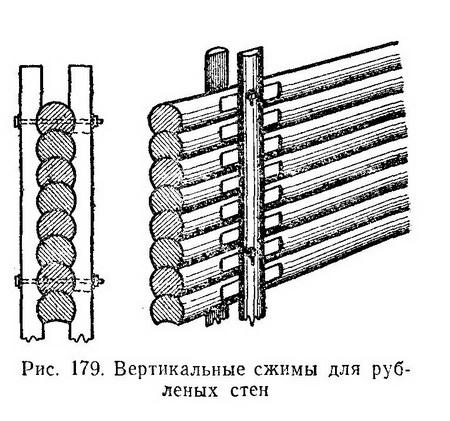 Вертикальные сжимы для рубленных стен