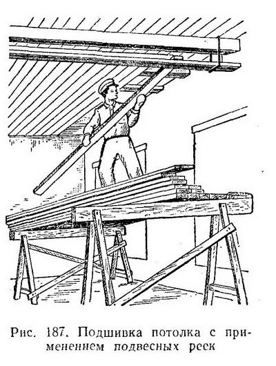 Подшивка потолка с помощью подвесных реек