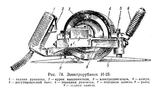 Строгание электроинструментом - Электрорубанок И-25