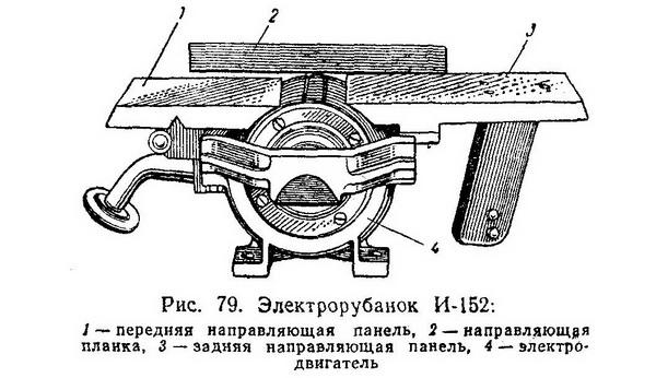 Электрорубанок И-152