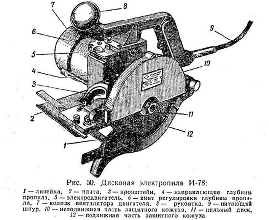 Дисковая пила И-78