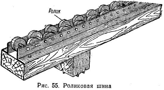 Роликовая шина