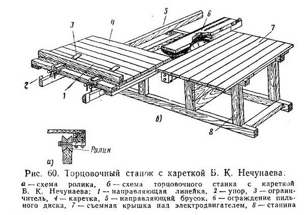 торцовочный станок с кареткой конструкции Б. К. Heчунаева
