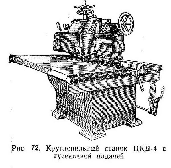 продольный круглопильный станок ЦДК-4