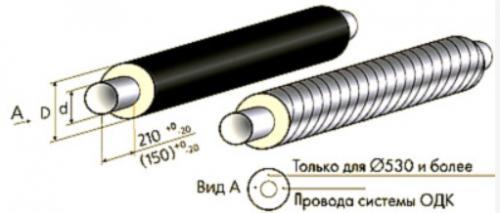 Труба стальная с ППУ изоляцией
