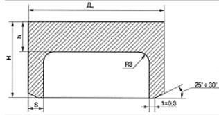Заглушка стальная плоская