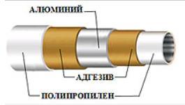Труба металлополимерная напорная