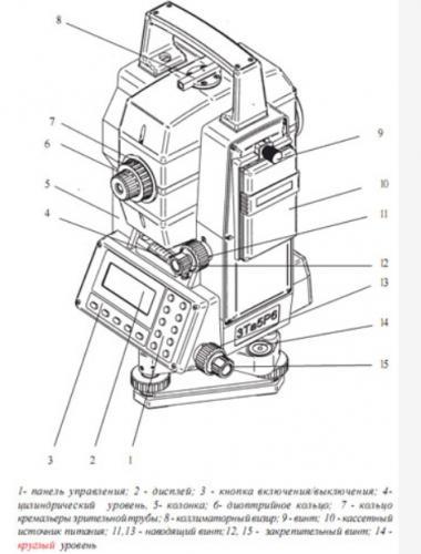 Тахеометр электронный